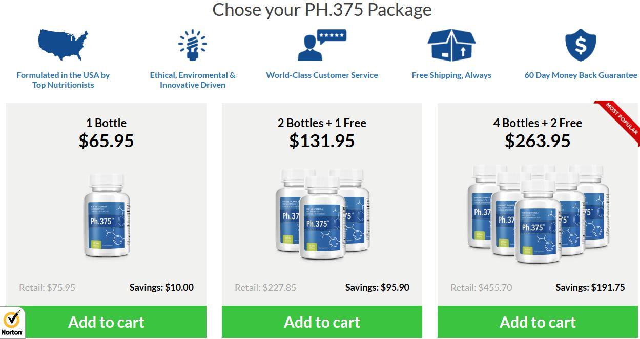 Buy Ph375