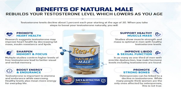 Res-Q Natural Male Testosterone-1